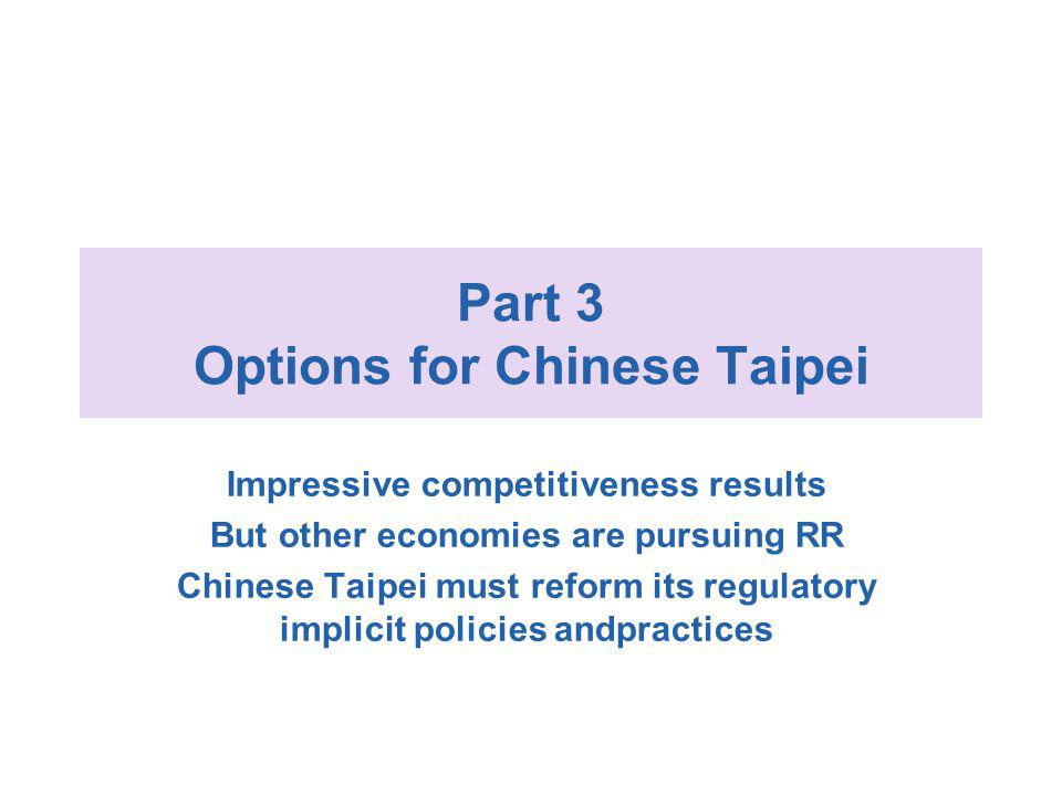 Part 3 Options for Chinese Taipei Impressive competitiveness results But other economies are pursuing RR Chinese Taipei must reform its regulatory implicit policies andpractices