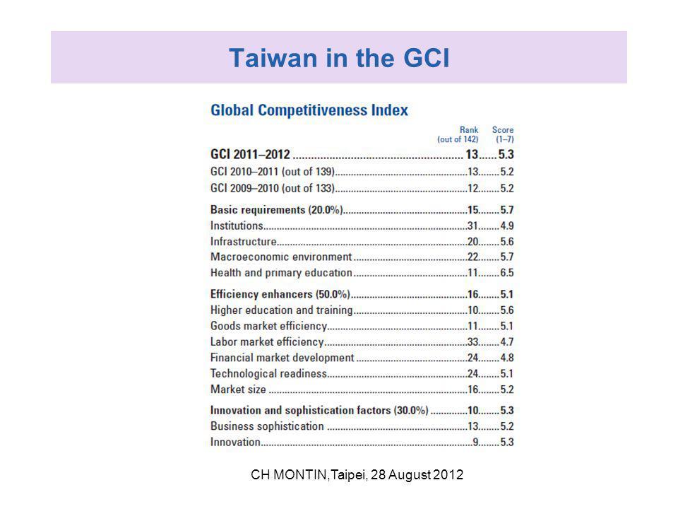 Taiwan in the GCI CH MONTIN,Taipei, 28 August 2012
