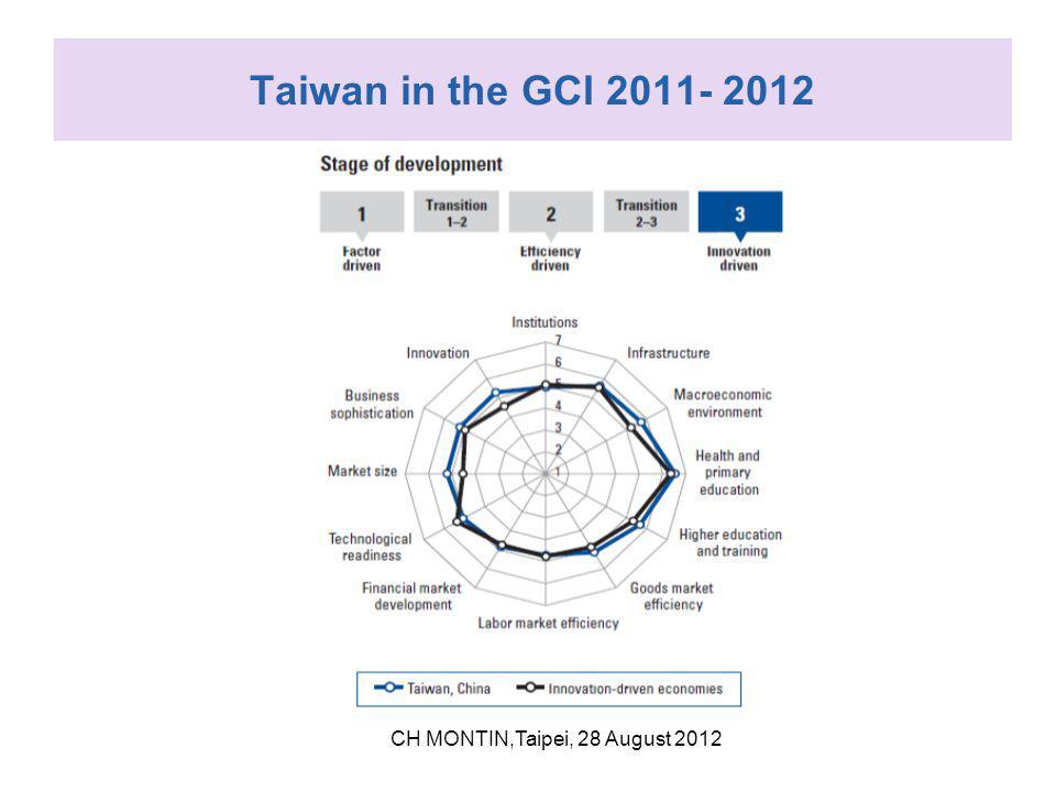 Taiwan in the GCI 2011- 2012 CH MONTIN,Taipei, 28 August 2012