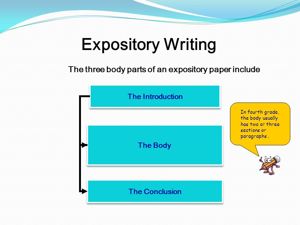 The three body parts of an expository paper include Expository Writing The Introduction The Body The Conclusion In fourth grade, the body usually has two or three sections or paragraphs.
