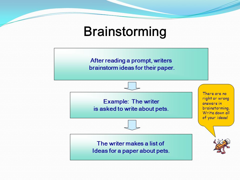 Brainstorming After reading a prompt, writers brainstorm ideas for their paper. Example: The writer is asked to write about pets. The writer makes a l