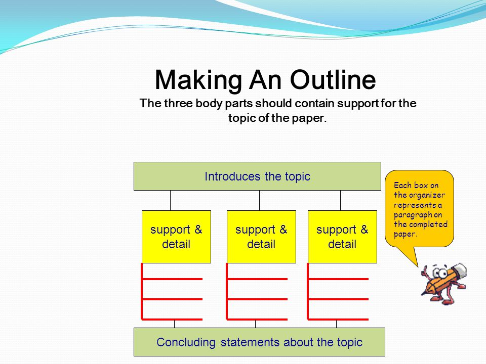 The three body parts should contain support for the topic of the paper. Making An Outline Introduces the topic support & detail support & detail suppo