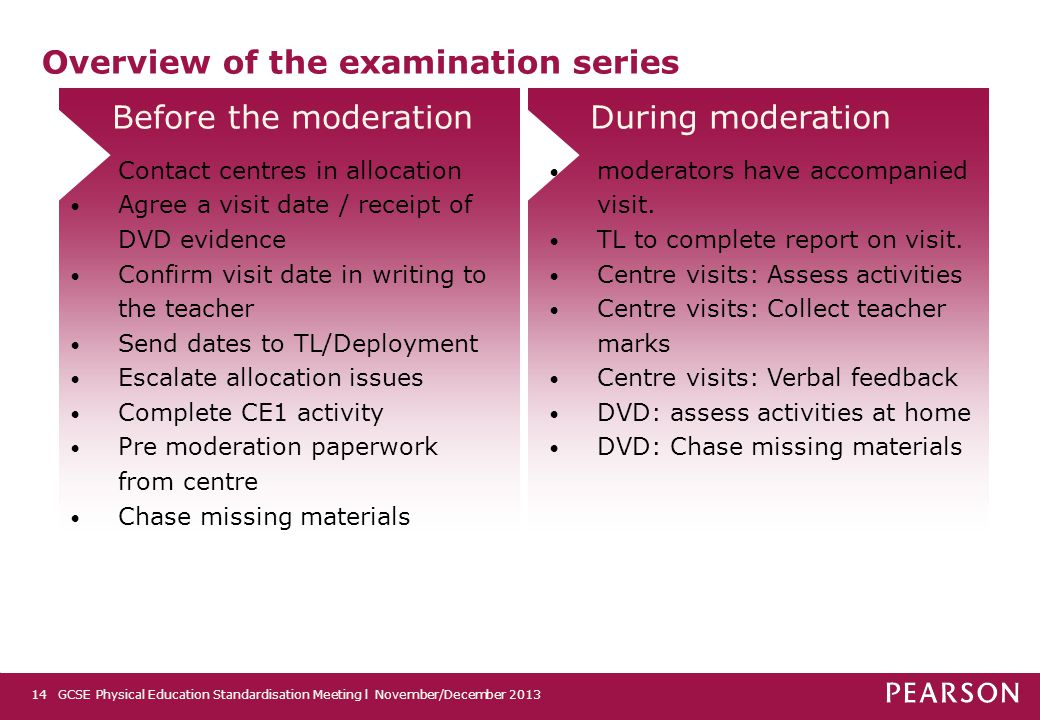 Overview of the examination series Before the moderationDuring moderation Contact centres in allocation Agree a visit date / receipt of DVD evidence C