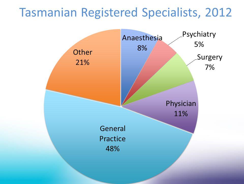 Tasmanian Registered Specialists, 2012