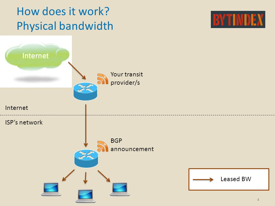 4 How does it work? Physical bandwidth Internet ISP's network Leased BW BGP announcement Your transit provider/s