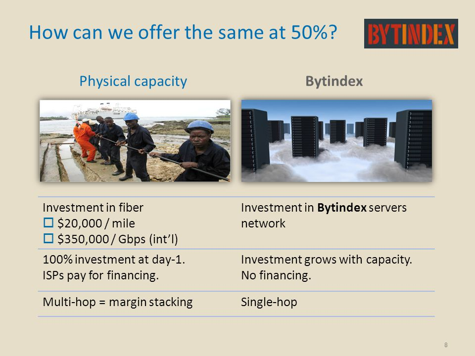 How can we offer the same at 50%? 8 BytindexPhysical capacity Investment in fiber  $20,000 / mile  $350,000 / Gbps (int'l) Investment in Bytindex se