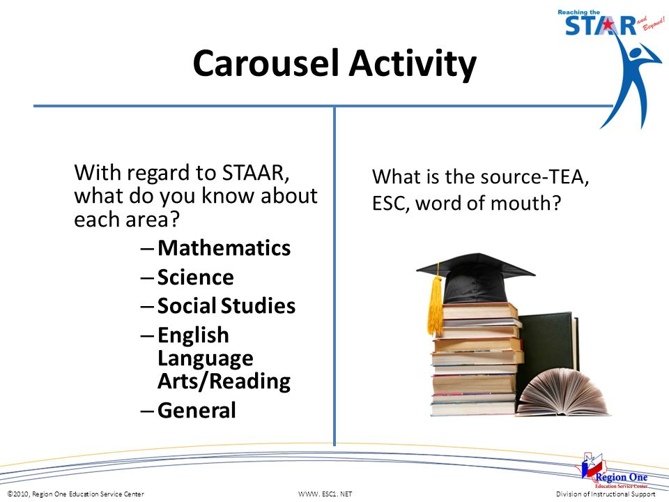 ©2010, Region One Education Service Center WWW. ESC1. NETDivision of Instructional Support Carousel Activity With regard to STAAR, what do you know ab