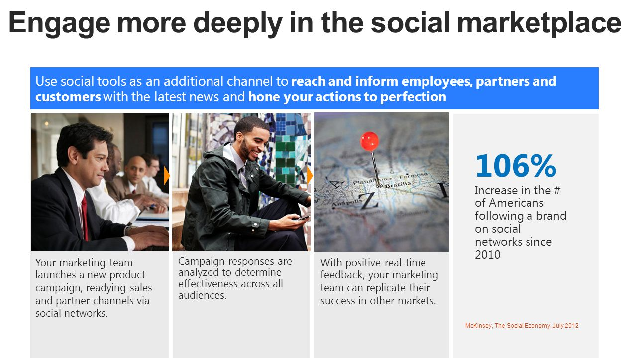 Use social tools as an additional channel to reach and inform employees, partners and customers with the latest news and hone your actions to perfection Campaign responses are analyzed to determine effectiveness across all audiences.