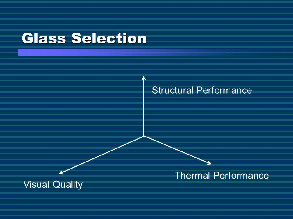 Glass Selection Visual Quality Thermal Performance Structural Performance