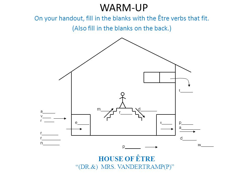 WARM-UP On your handout, fill in the blanks with the Être verbs that fit. (Also fill in the blanks on the back.) e_____ s_____ t______ a______ v____ r