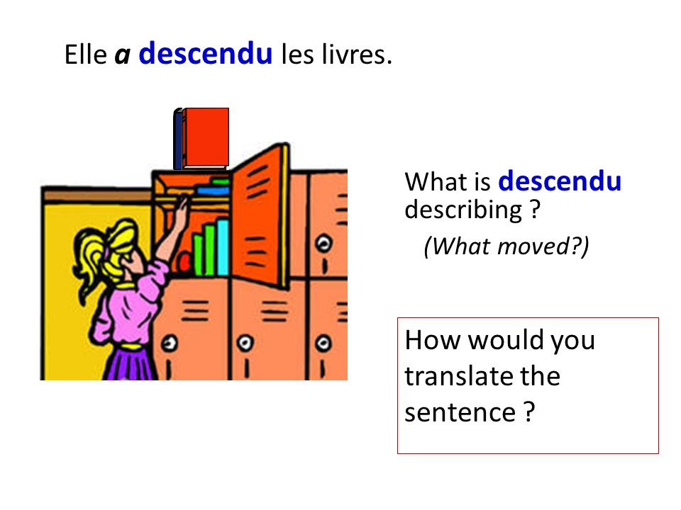 Elle a descendu les livres.What is descendu describing .
