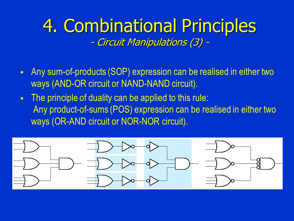 4. Combinational Principles - Circuit Manipulations (3) -  Any sum-of-products (SOP) expression can be realised in either two ways (AND-OR circuit or