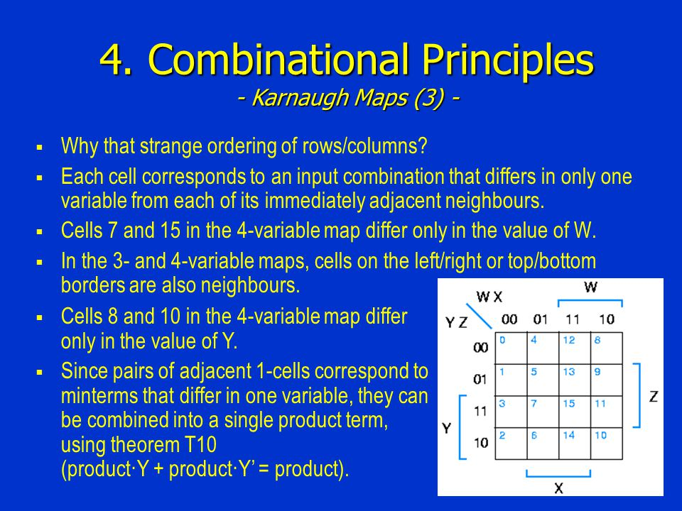 4. Combinational Principles - Karnaugh Maps (3) -  Why that strange ordering of rows/columns.