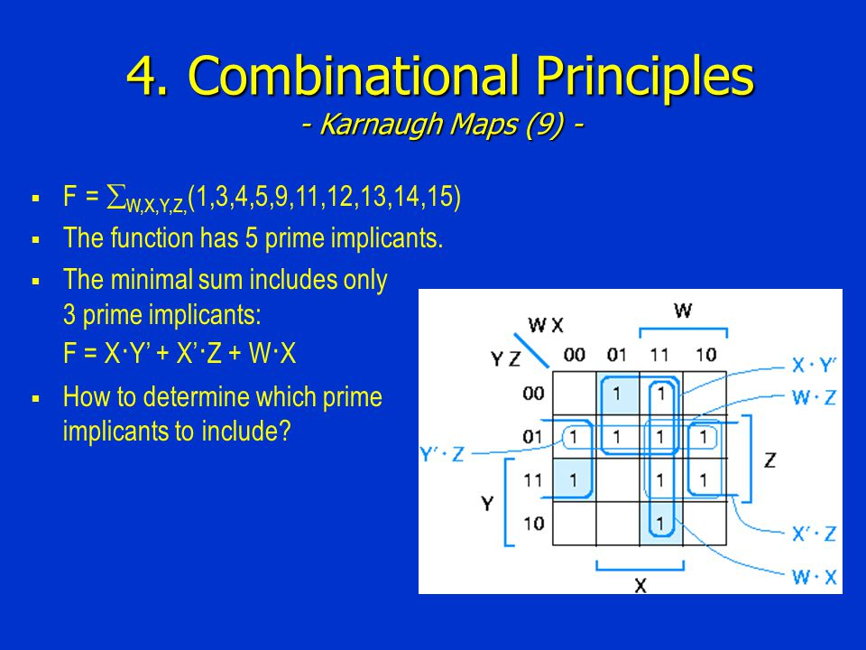 4. Combinational Principles - Karnaugh Maps (9) -  F=  W,X,Y,Z, (1,3,4,5,9,11,12,13,14,15)  The function has 5 prime implicants.  The minimal sum