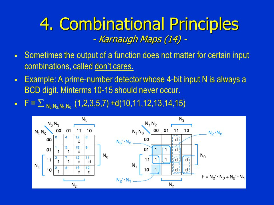 4. Combinational Principles - Karnaugh Maps (14) -  Sometimes the output of a function does not matter for certain input combinations, called don't c