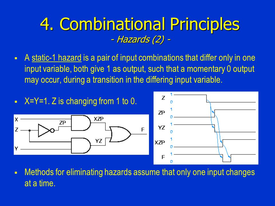 4. Combinational Principles - Hazards (2) -  A static-1 hazard is a pair of input combinations that differ only in one input variable, both give 1 as