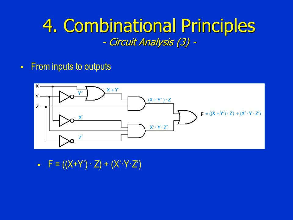 4. Combinational Principles - Circuit Analysis (3) -  From inputs to outputs  F = ((X+Y') · Z) + (X'·Y·Z')