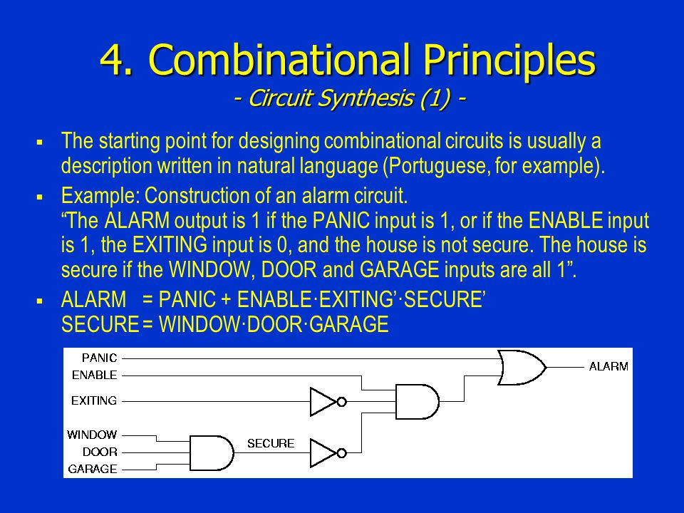 4. Combinational Principles - Circuit Synthesis (1) -  The starting point for designing combinational circuits is usually a description written in na