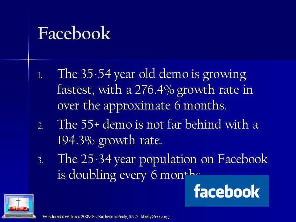 Wisdom & Witness 2009 Sr. Katherine Feely, SND kfeely@coc.org Wisdom & Witness 2009 Facebook 1.