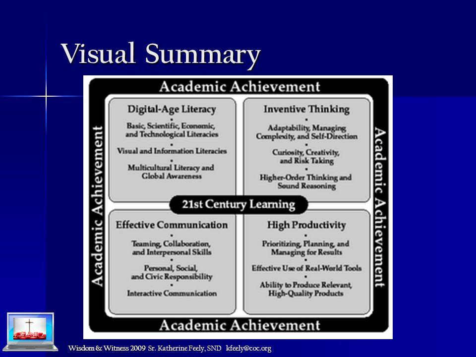 Wisdom & Witness 2009 Sr. Katherine Feely, SND kfeely@coc.org Wisdom & Witness 2009 Visual Summary