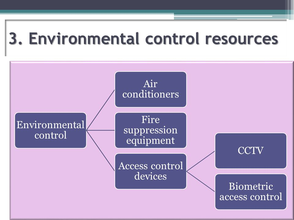 3. Environmental control resources Environmental control Air conditioners Fire suppression equipment Access control devices CCTV Biometric access cont
