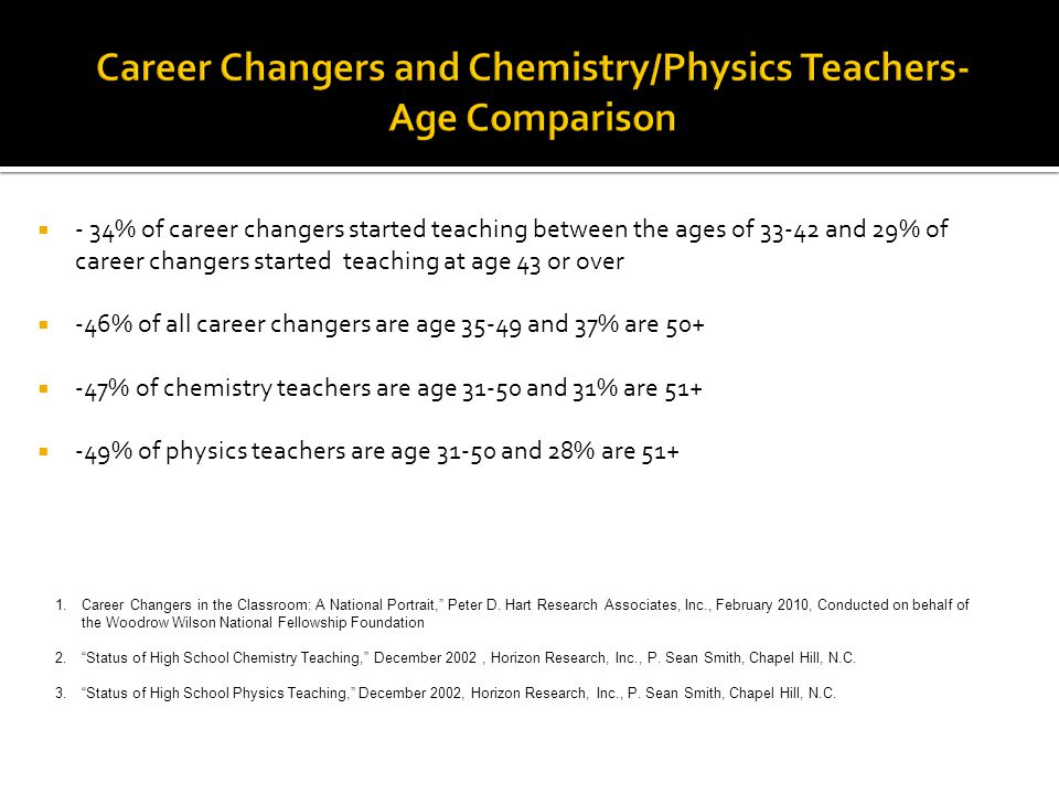  - 34% of career changers started teaching between the ages of 33-42 and 29% of career changers started teaching at age 43 or over  -46% of all career changers are age 35-49 and 37% are 50+  -47% of chemistry teachers are age 31-50 and 31% are 51+  -49% of physics teachers are age 31-50 and 28% are 51+ 1.Career Changers in the Classroom: A National Portrait, Peter D.