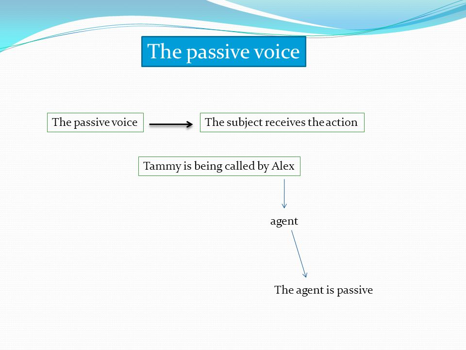 The passive voice The subject receives the action Tammy is being called by Alex agent The agent is passive