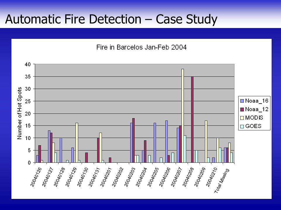 Automatic Fire Detection – Case Study