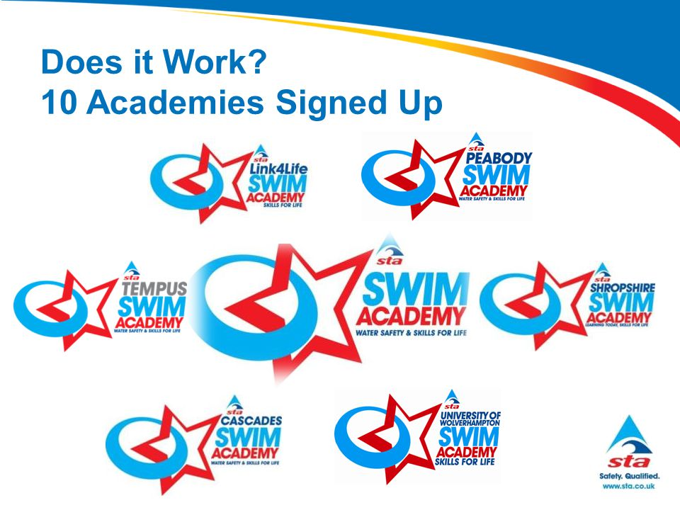 Does it Work? 10 Academies Signed Up