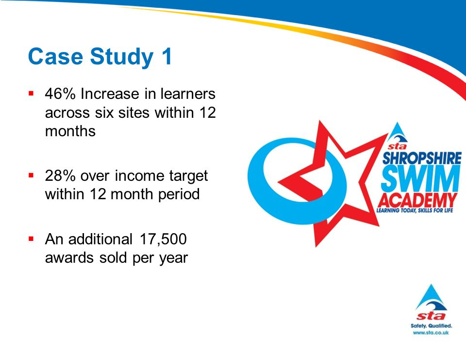 Case Study 1  46% Increase in learners across six sites within 12 months  28% over income target within 12 month period  An additional 17,500 award