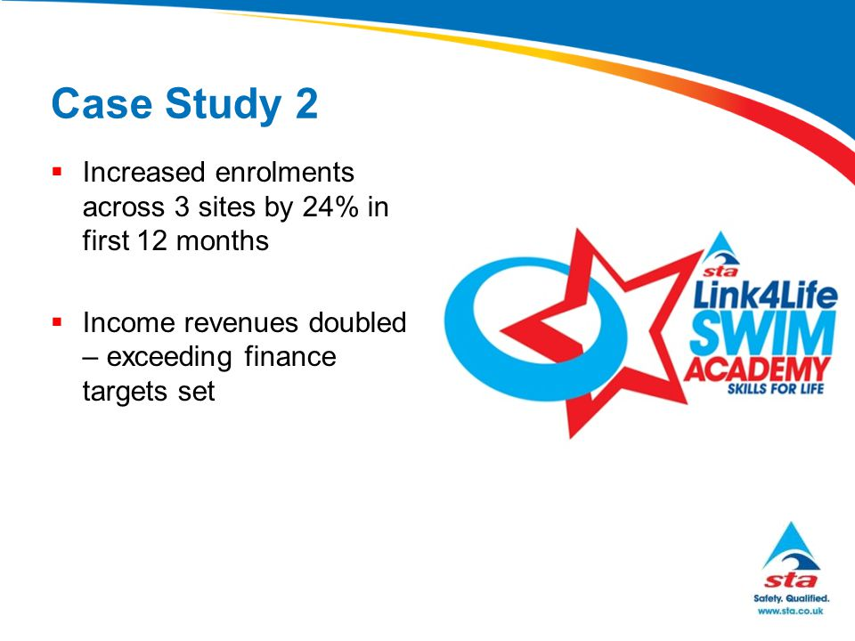Case Study 2  Increased enrolments across 3 sites by 24% in first 12 months  Income revenues doubled – exceeding finance targets set