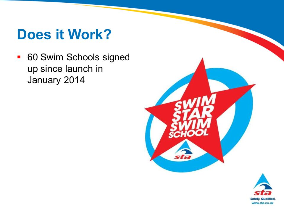 Does it Work?  60 Swim Schools signed up since launch in January 2014