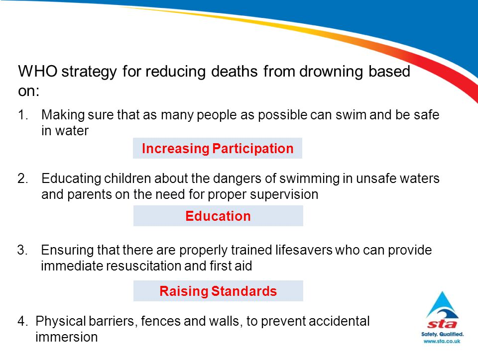 WHO strategy for reducing deaths from drowning based on: Increasing Participation Education Raising Standards 1.Making sure that as many people as pos