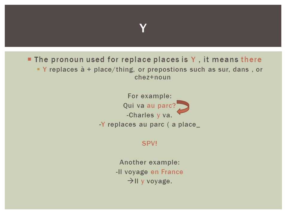  The pronoun used for replace places is Y, it means there  Y replaces à + place/thing, or prepostions such as sur, dans, or chez+noun For example: Qui va au parc.