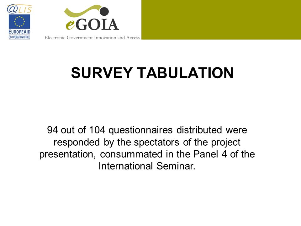 SURVEY TABULATION 94 out of 104 questionnaires distributed were responded by the spectators of the project presentation, consummated in the Panel 4 of