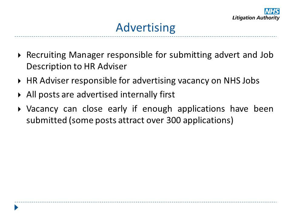 Advertising  Recruiting Manager responsible for submitting advert and Job Description to HR Adviser  HR Adviser responsible for advertising vacancy