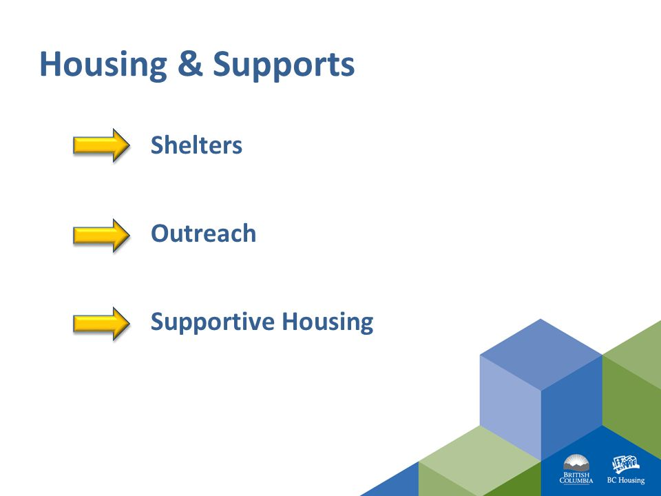 Housing & Supports Shelters Outreach Supportive Housing
