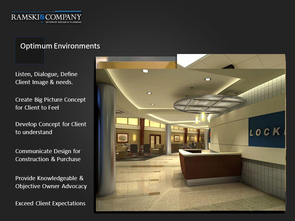 Optimum Environments Listen, Dialogue, Define Client Image & needs.
