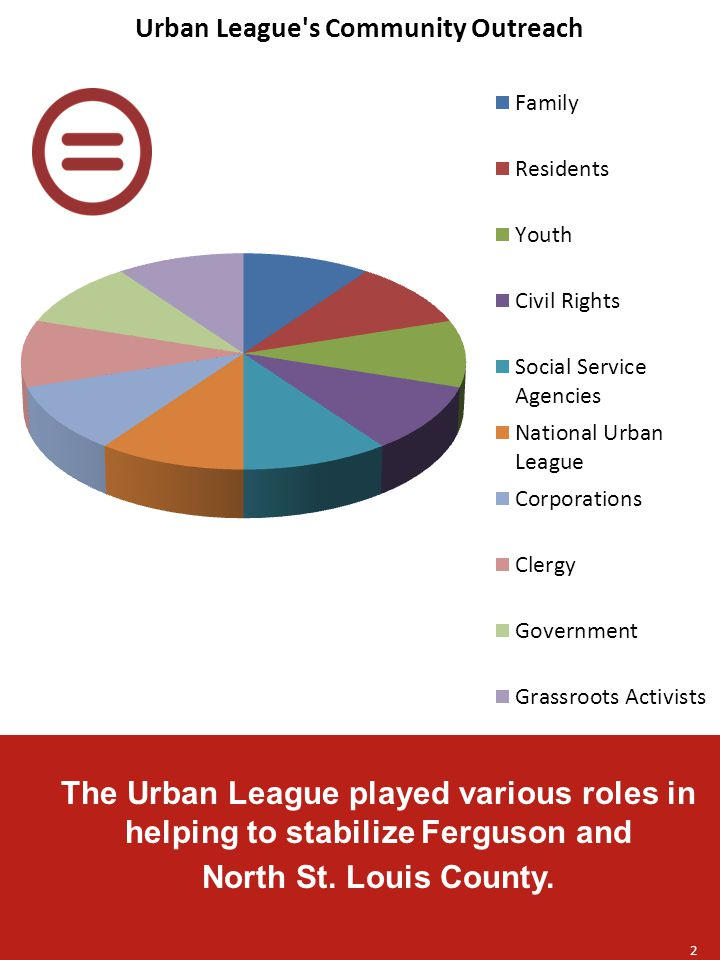 The Urban League played various roles in helping to stabilize Ferguson and North St.