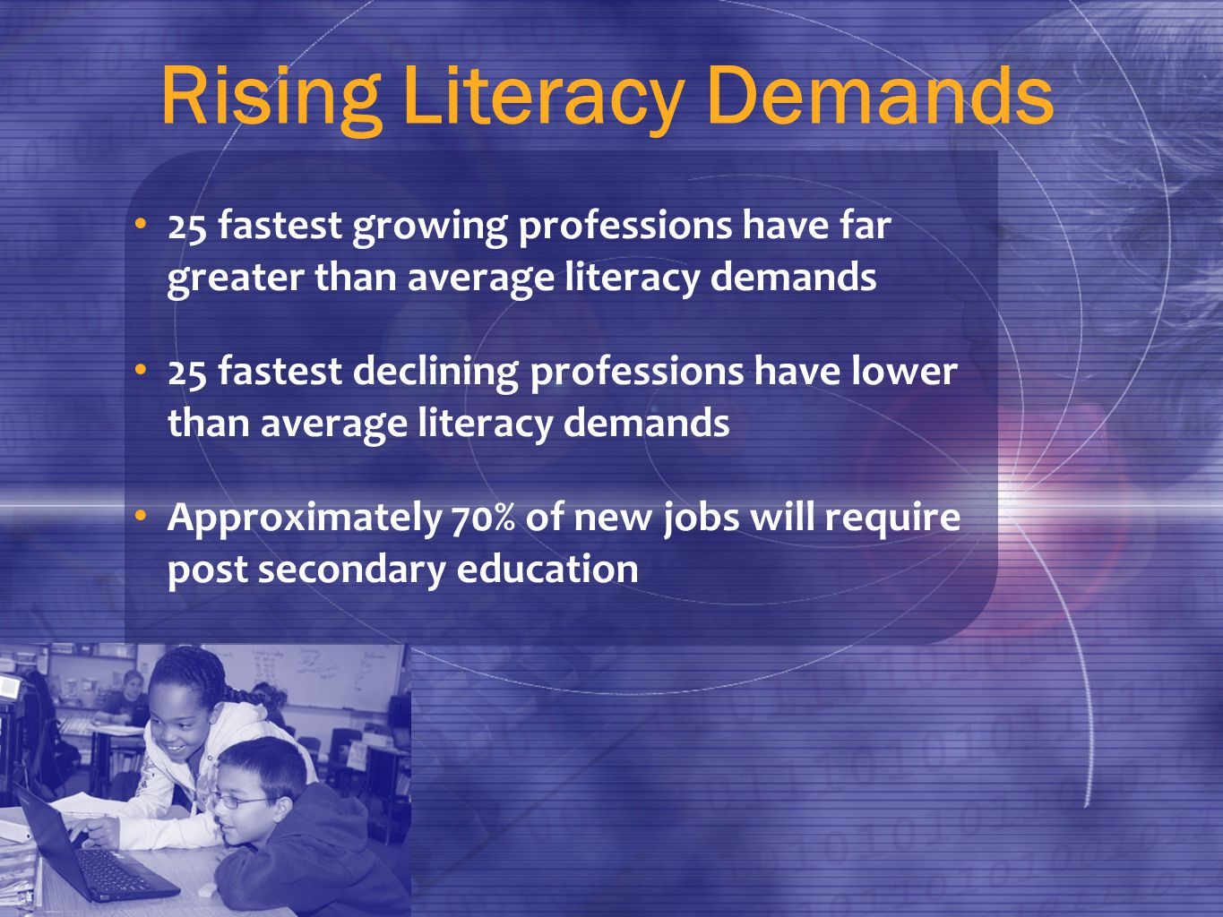 Rising Literacy Demands 25 fastest growing professions have far greater than average literacy demands 25 fastest declining professions have lower than average literacy demands Approximately 70% of new jobs will require post secondary education