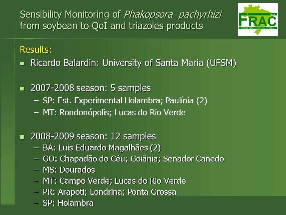 Sensibility Monitoring of Phakopsora pachyrhizi from soybean to QoI and triazoles products Results: Ricardo Balardin: University of Santa Maria (UFSM)