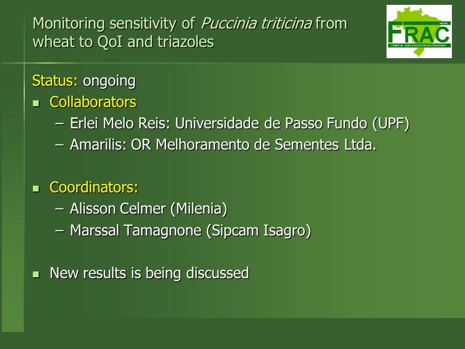 Monitoring sensitivity of Puccinia triticina from wheat to QoI and triazoles Status: ongoing Collaborators Collaborators –Erlei Melo Reis: Universidad
