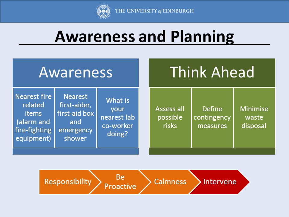 Awareness and Planning Awareness Nearest fire related items (alarm and fire-fighting equipment) Nearest first-aider, first-aid box and emergency showe