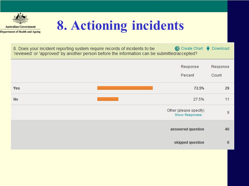 8. Actioning incidents