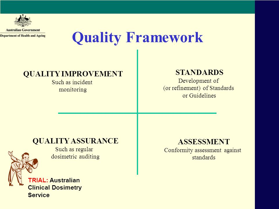 Quality Framework STANDARDS Development of (or refinement) of Standards or Guidelines QUALITY IMPROVEMENT Such as incident monitoring ASSESSMENT Conformity assessment against standards QUALITY ASSURANCE Such as regular dosimetric auditing TRIAL: Australian Clinical Dosimetry Service