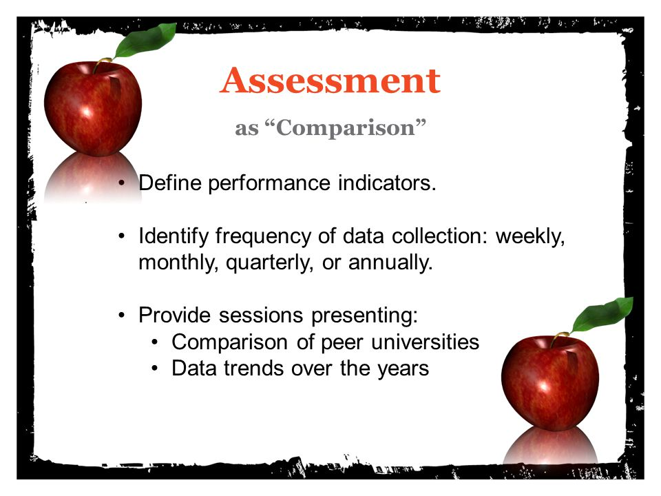 "Assessment as ""Comparison"". Define performance indicators. Identify frequency of data collection: weekly, monthly, quarterly, or annually. Provide ses"