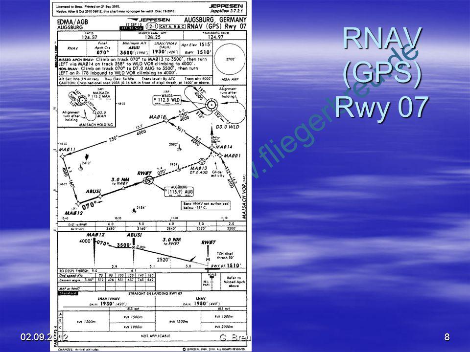 NO COPY – www.fliegerbreu.de RNAV (GPS) Rwy 07 802.09.2012G. Breu