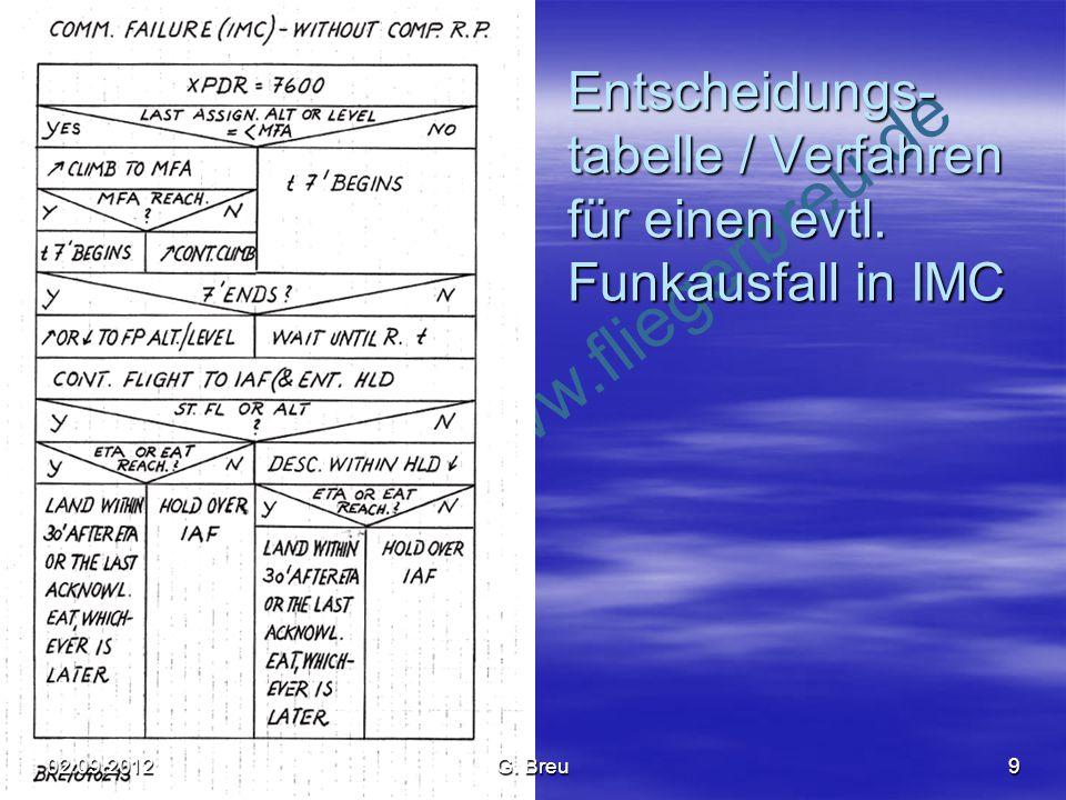 NO COPY – www.fliegerbreu.de Entscheidungs- tabelle / Verfahren für einen evtl. Funkausfall in IMC 902.09.2012G. Breu