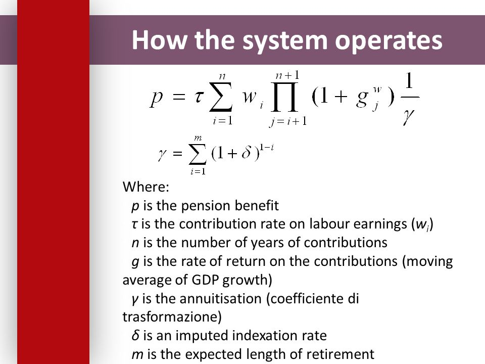 How the system operates Where: p is the pension benefit τ is the contribution rate on labour earnings (w i ) n is the number of years of contributions g is the rate of return on the contributions (moving average of GDP growth) γ is the annuitisation (coefficiente di trasformazione) δ is an imputed indexation rate m is the expected length of retirement