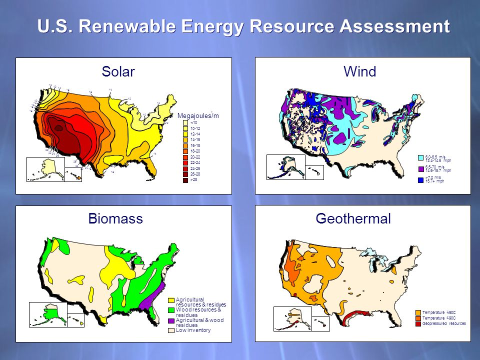 U.S. Renewable Energy Resource Assessment